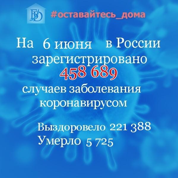 В России от коронавируса вылечилось более двухсот тысяч человек